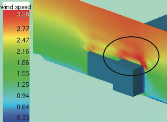 Windpotential auf Gebäudeebene für Kleinwindkraft